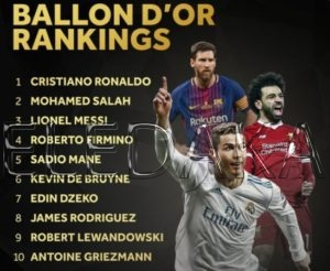 Foot – Ballon D'or 2018: Sadio Mané serait classé 5ème si…  %Post Title