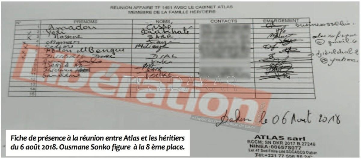 Atlas et les héritiers du TF1451 : Les liaisons dangereuses de Ousmane Sonko (documents)  %Post Title
