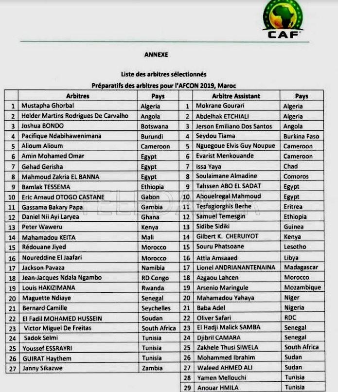 CAN 2019: voici la liste des arbitres