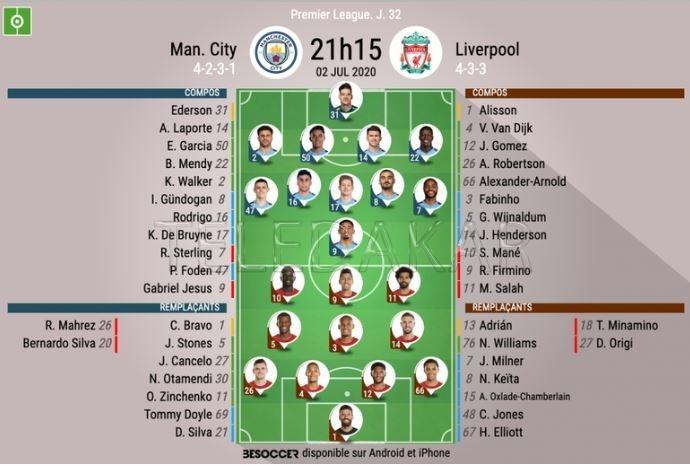Voici les compos du match Man City - Liverpool